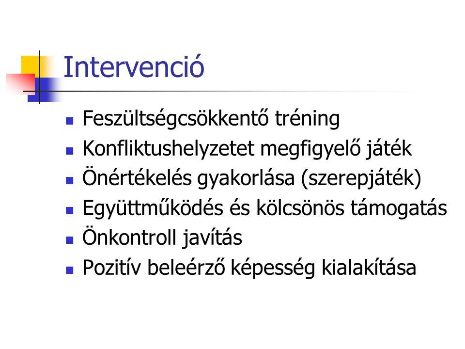Intervenció Feszültségcsökkentő tréning