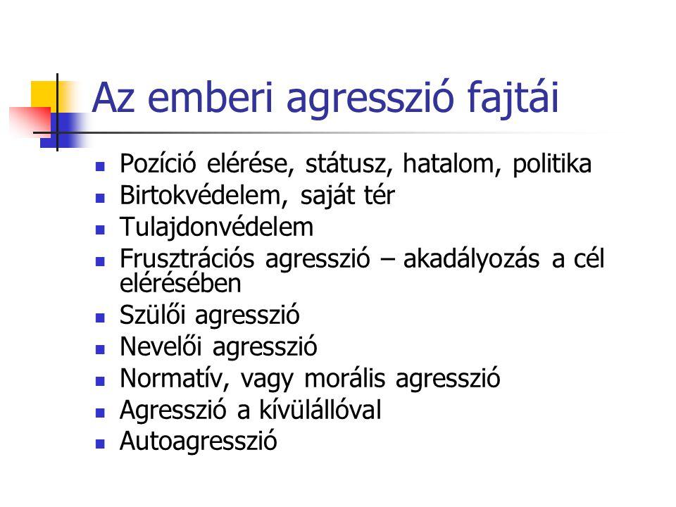 Az emberi agresszió fajtái