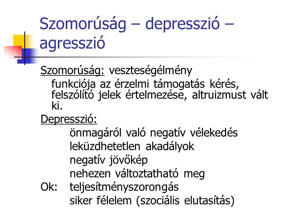 Szomorúság – depresszió – agresszió