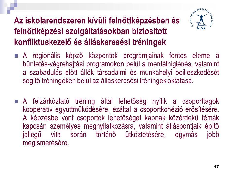 Az iskolarendszeren kívüli felnőttképzésben és felnőttképzési szolgáltatásokban biztosított konfliktuskezelő és álláskeresési tréningek