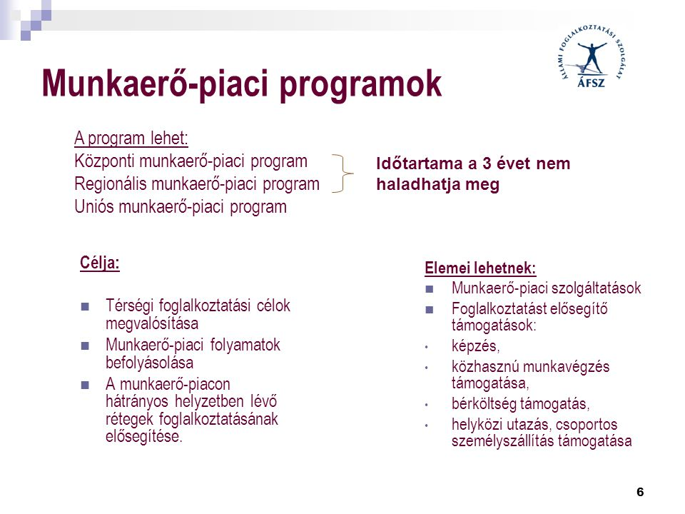 Munkaerő-piaci programok