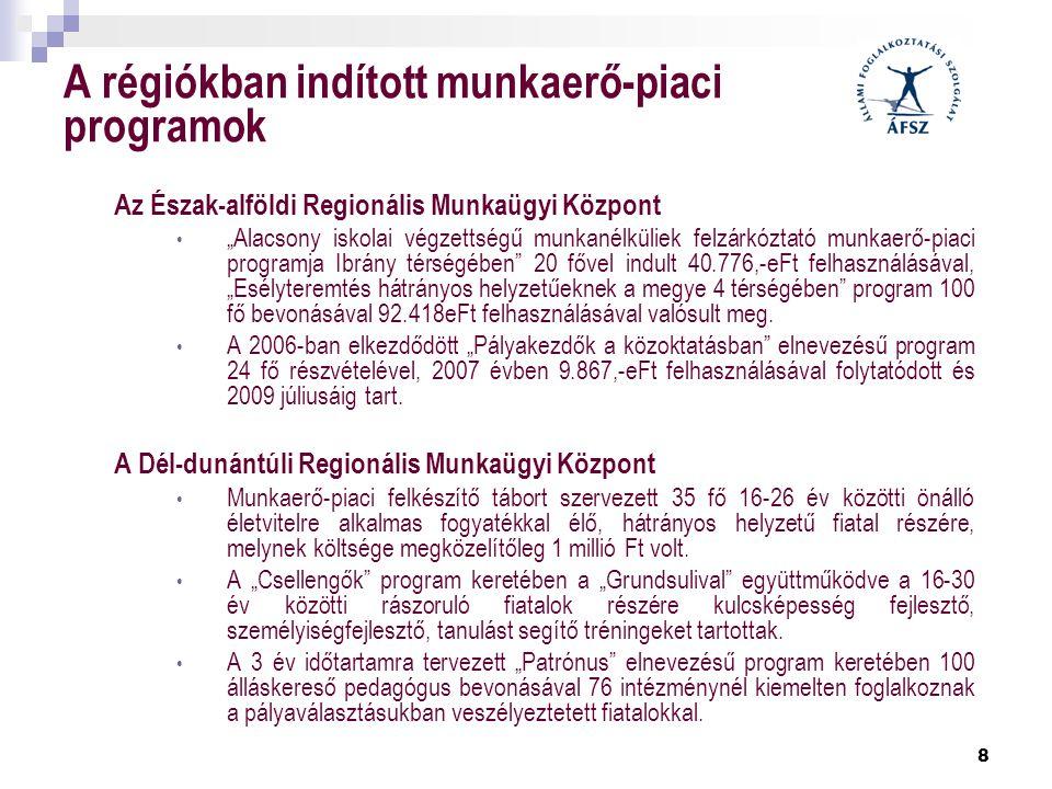 A régiókban indított munkaerő-piaci programok