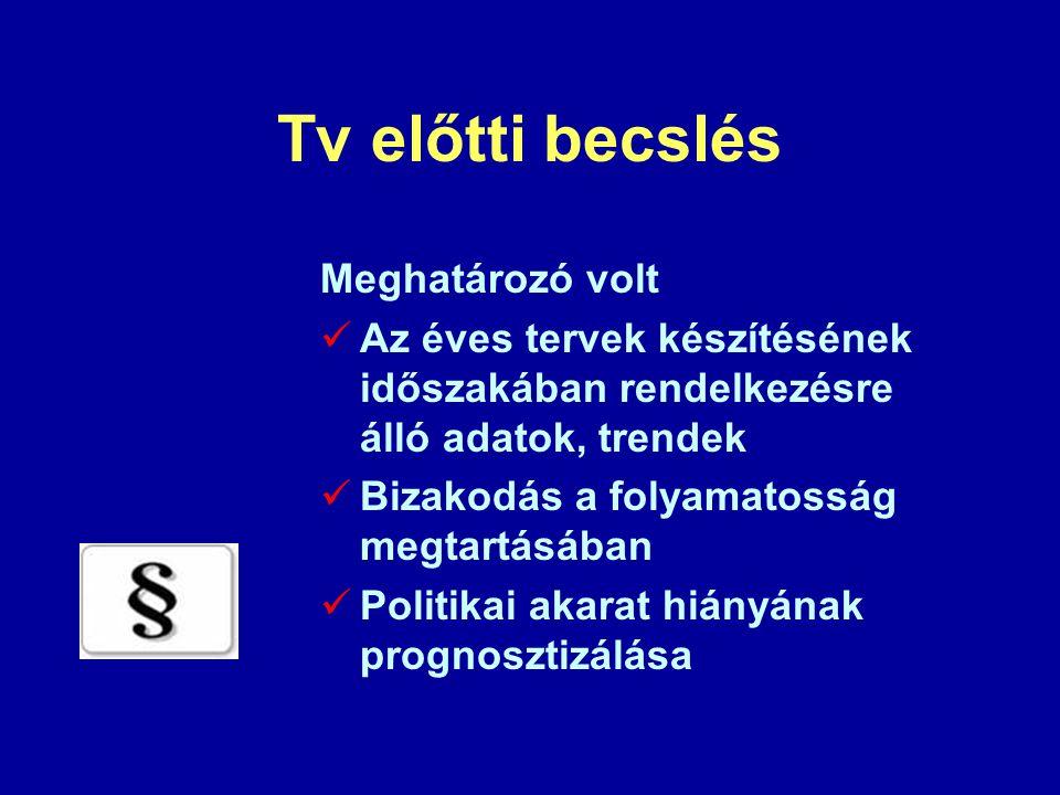 Tv előtti becslés Meghatározó volt