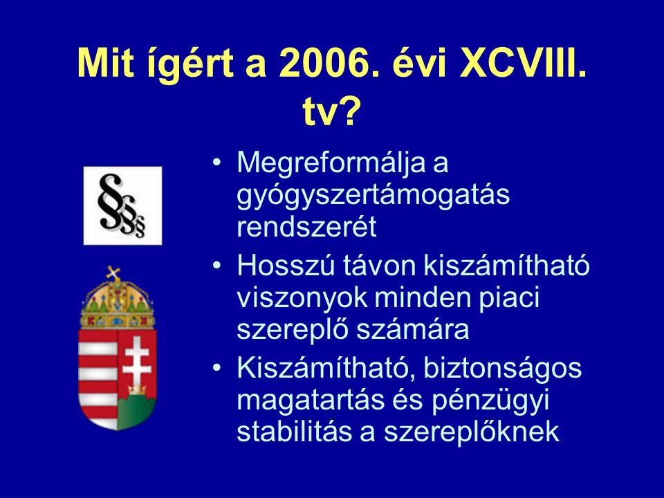 Mit ígért a 2006. évi XCVIII. tv