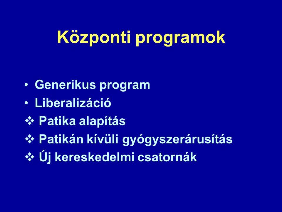 Központi programok Generikus program Liberalizáció Patika alapítás