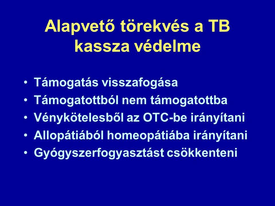 Alapvető törekvés a TB kassza védelme