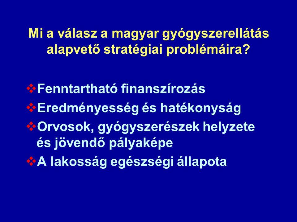 Mi a válasz a magyar gyógyszerellátás alapvető stratégiai problémáira