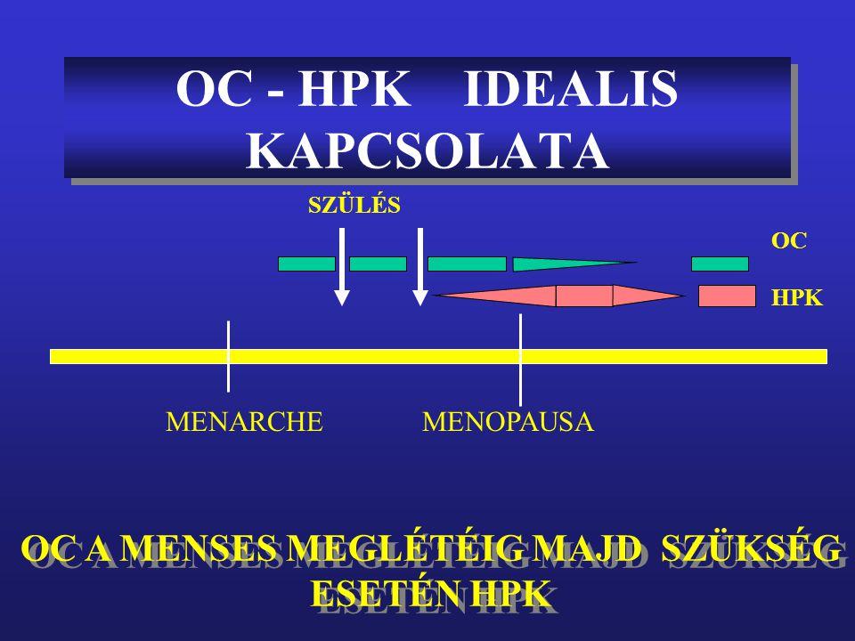 OC - HPK IDEALIS KAPCSOLATA