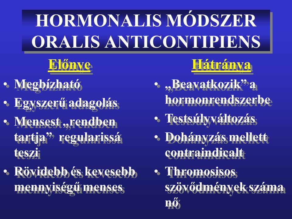 HORMONALIS MÓDSZER ORALIS ANTICONTIPIENS
