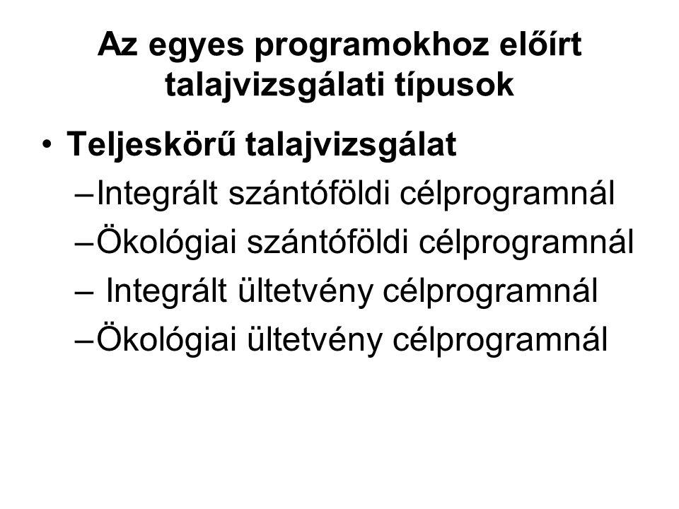 Az egyes programokhoz előírt talajvizsgálati típusok
