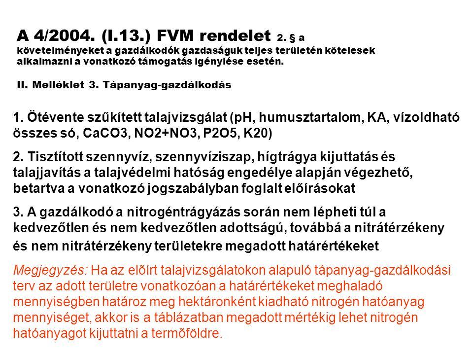 A 4/2004. (I.13.) FVM rendelet 2. § a követelményeket a gazdálkodók gazdaságuk teljes területén kötelesek alkalmazni a vonatkozó támogatás igénylése esetén.