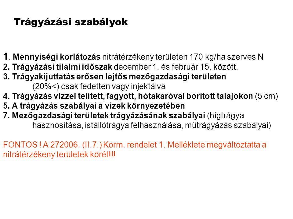 1. Mennyiségi korlátozás nitrátérzékeny területen 170 kg/ha szerves N