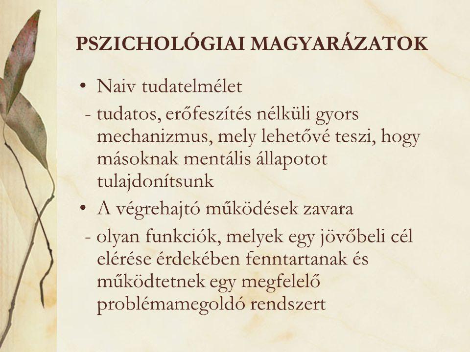 PSZICHOLÓGIAI MAGYARÁZATOK