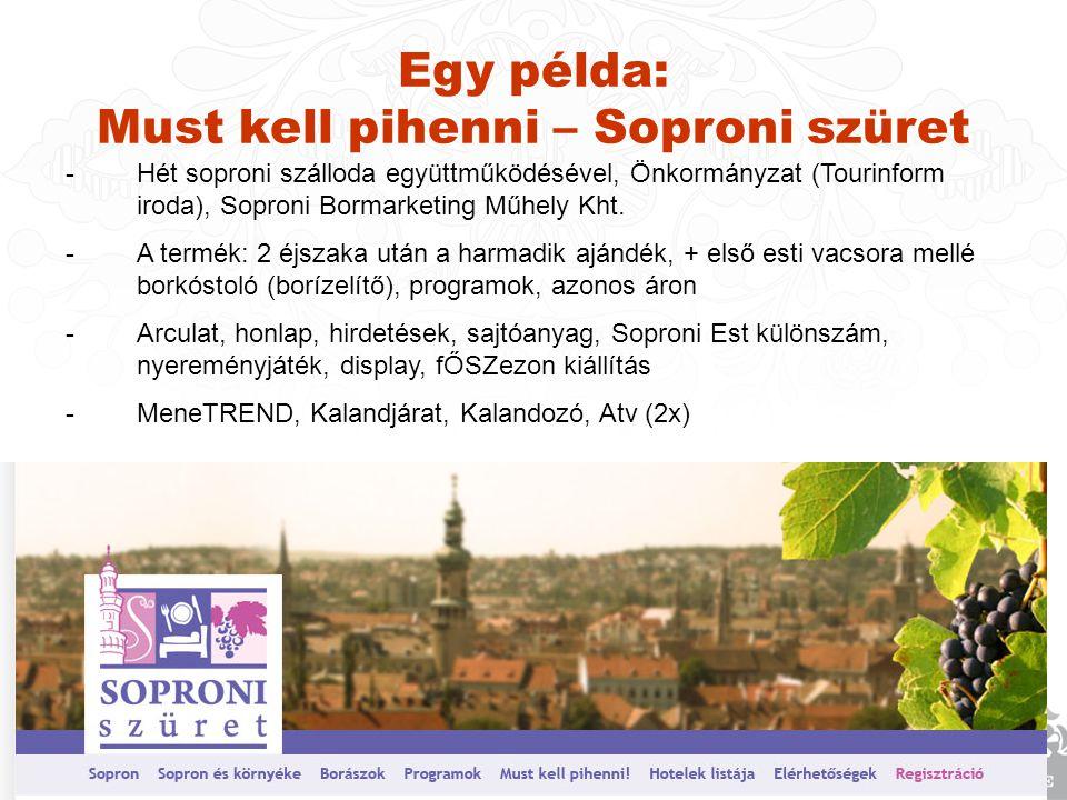 Egy példa: Must kell pihenni – Soproni szüret