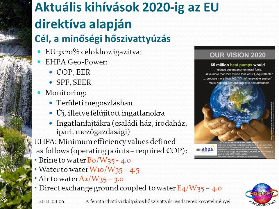 Aktuális kihívások 2020-ig az EU direktíva alapján Cél, a minőségi hőszivattyúzás
