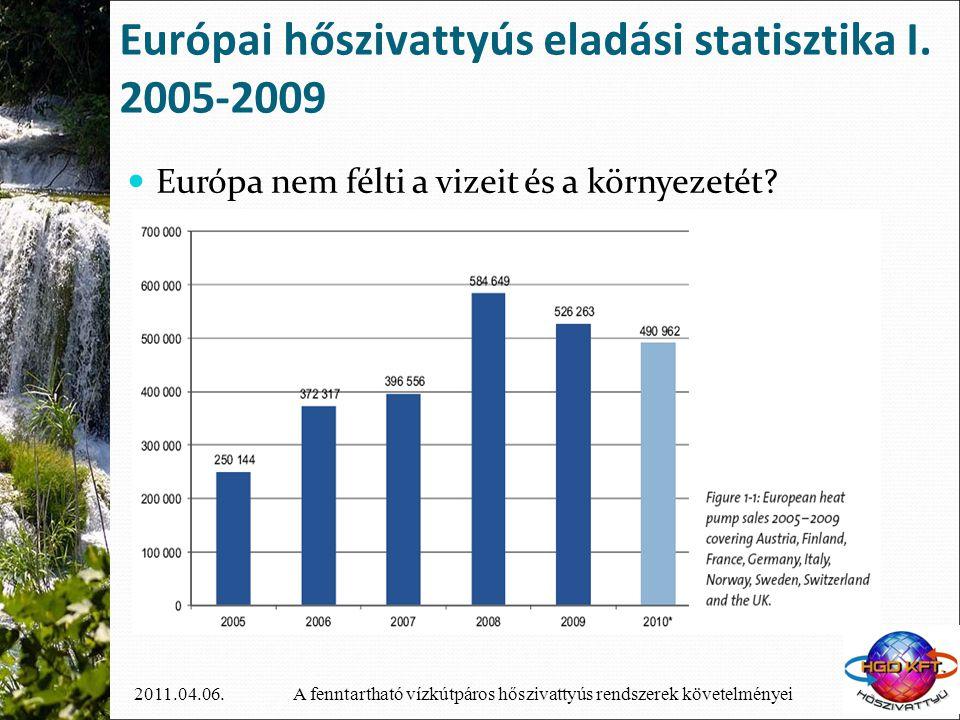 Európai hőszivattyús eladási statisztika I. 2005-2009