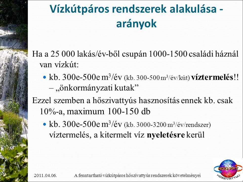 Vízkútpáros rendszerek alakulása - arányok