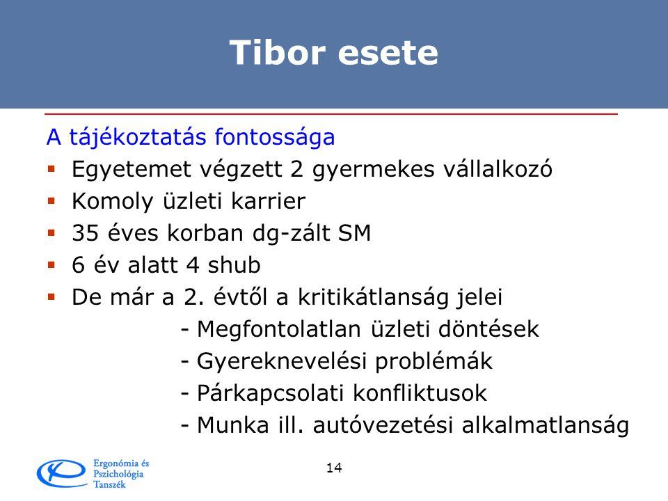 Tibor esete A tájékoztatás fontossága