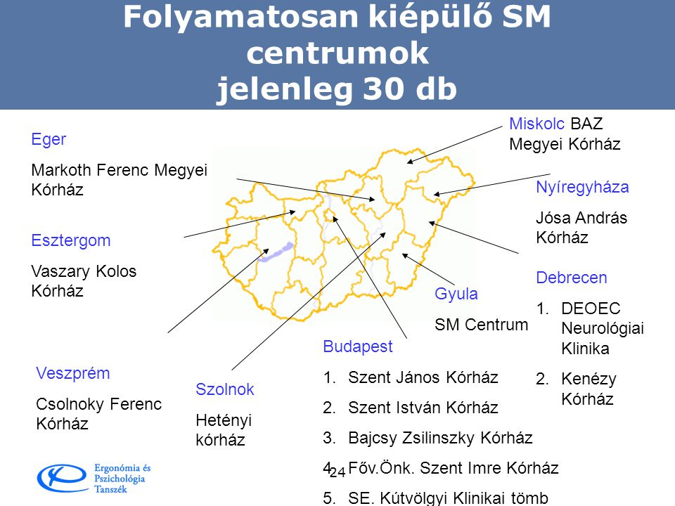Folyamatosan kiépülő SM centrumok jelenleg 30 db