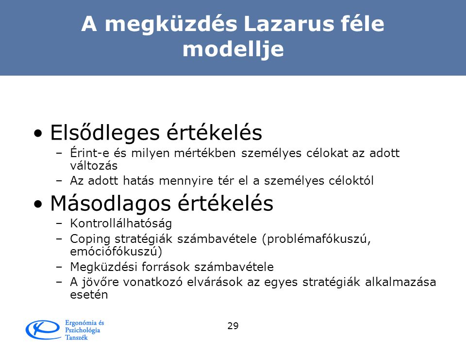 A megküzdés Lazarus féle modellje