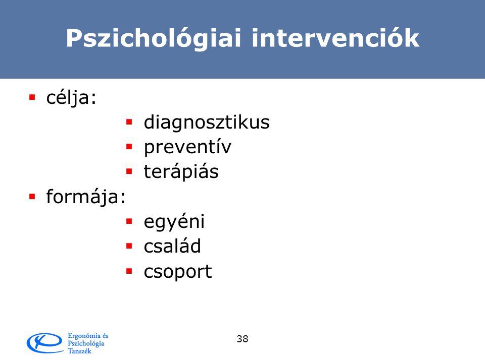 Pszichológiai intervenciók