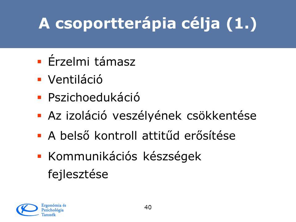 A csoportterápia célja (1.)