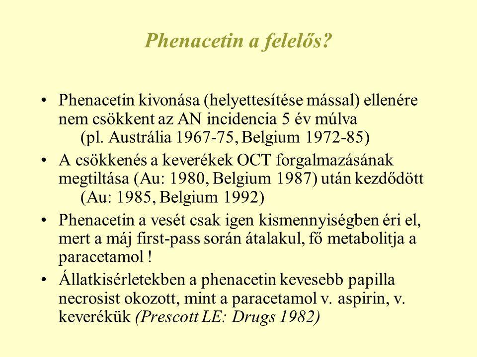 Phenacetin a felelős