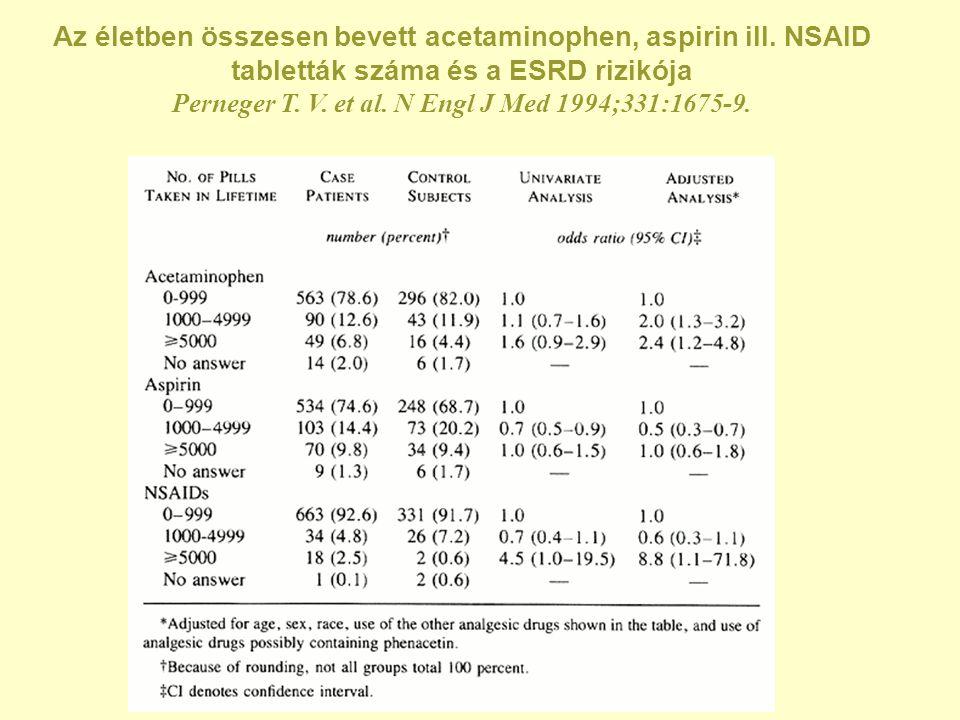 Perneger T. V. et al. N Engl J Med 1994;331:1675-9.