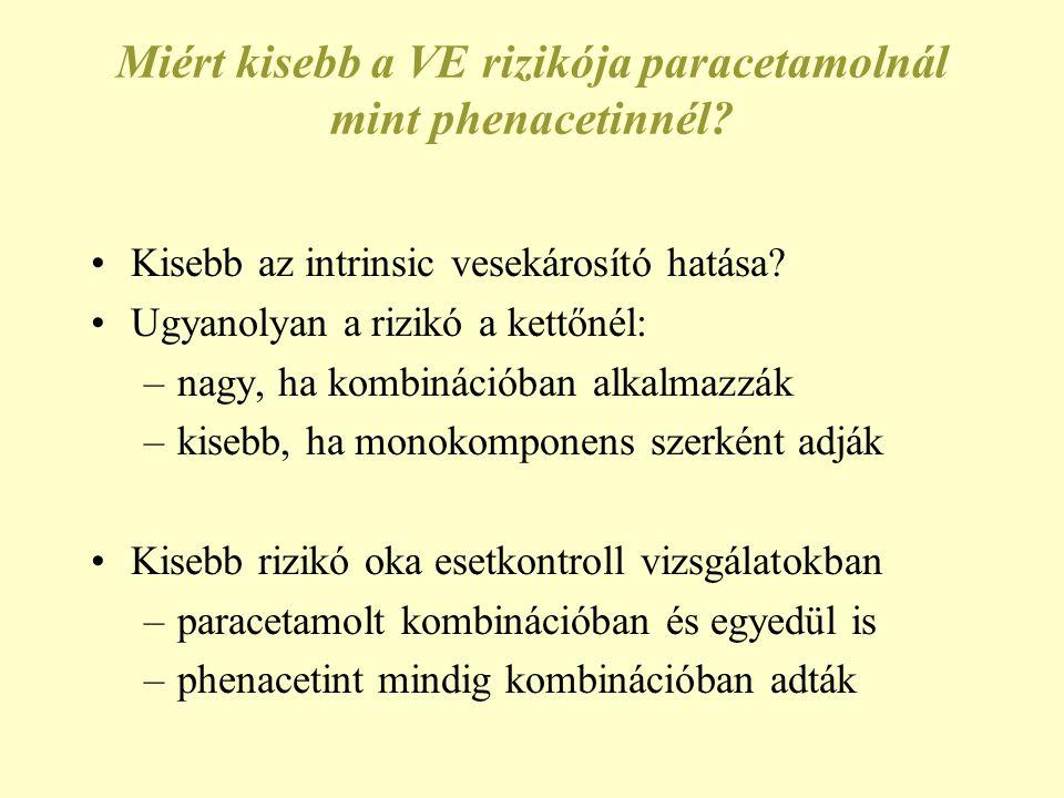 Miért kisebb a VE rizikója paracetamolnál mint phenacetinnél