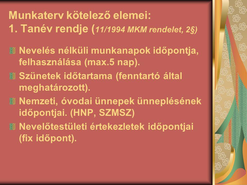 Munkaterv kötelező elemei: 1. Tanév rendje (11/1994 MKM rendelet, 2§)