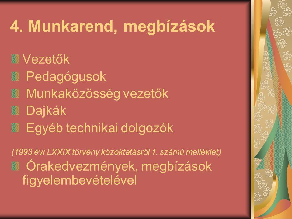 4. Munkarend, megbízások Vezetők Pedagógusok Munkaközösség vezetők