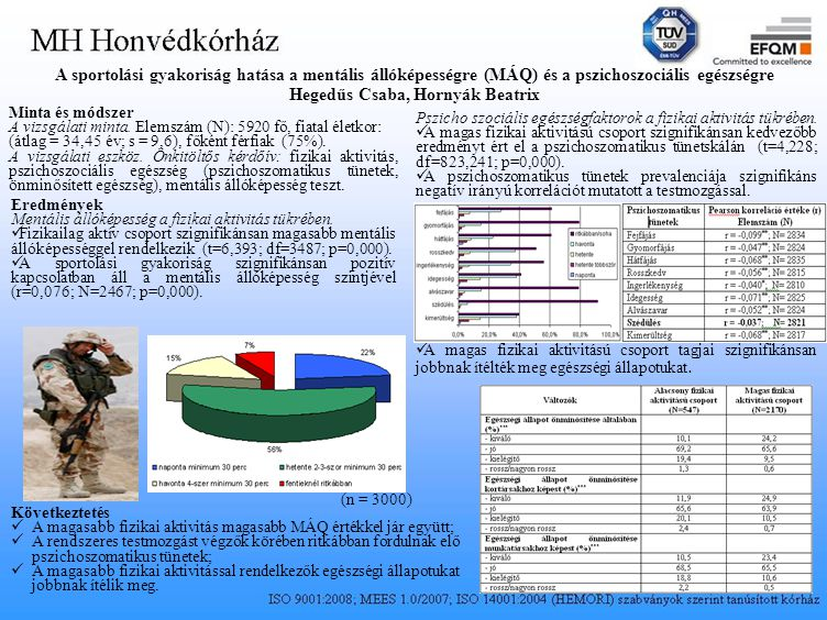 A sportolási gyakoriság hatása a mentális állóképességre (MÁQ) és a pszichoszociális egészségre Hegedűs Csaba, Hornyák Beatrix