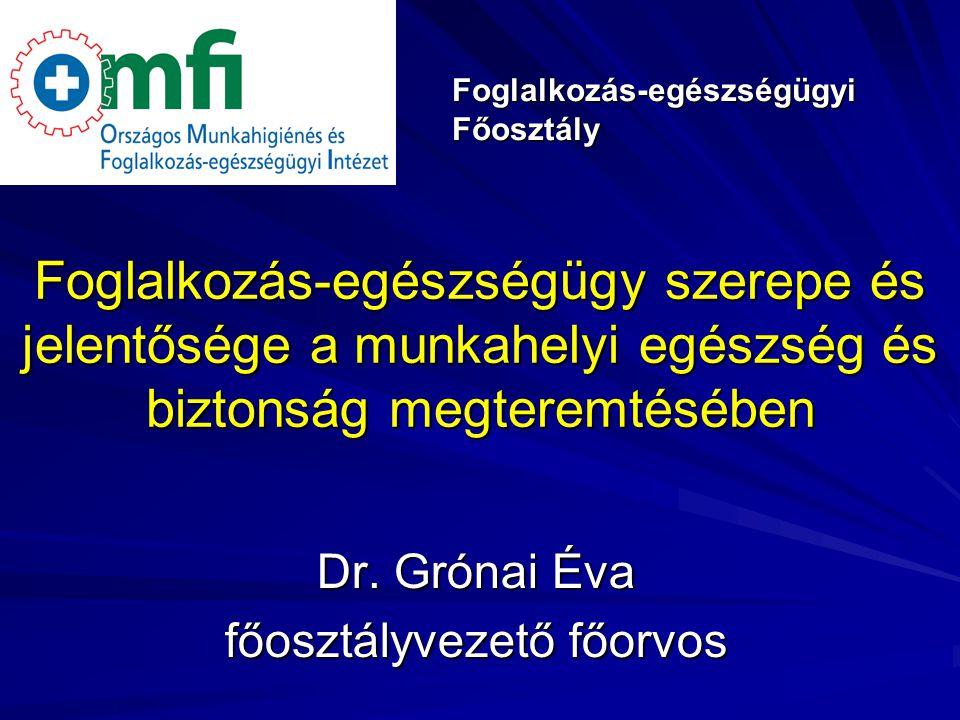 Dr. Grónai Éva főosztályvezető főorvos