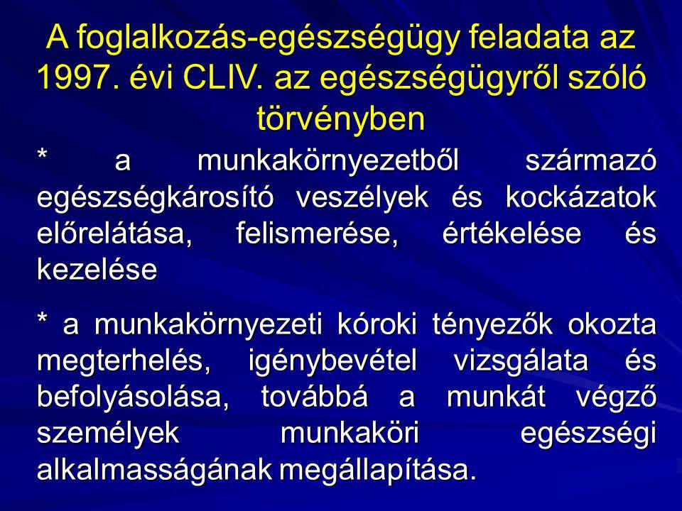 A foglalkozás-egészségügy feladata az 1997. évi CLIV
