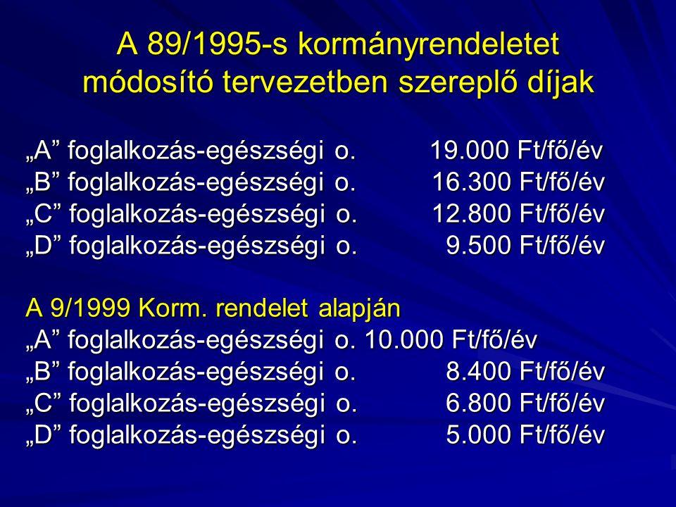 A 89/1995-s kormányrendeletet módosító tervezetben szereplő díjak