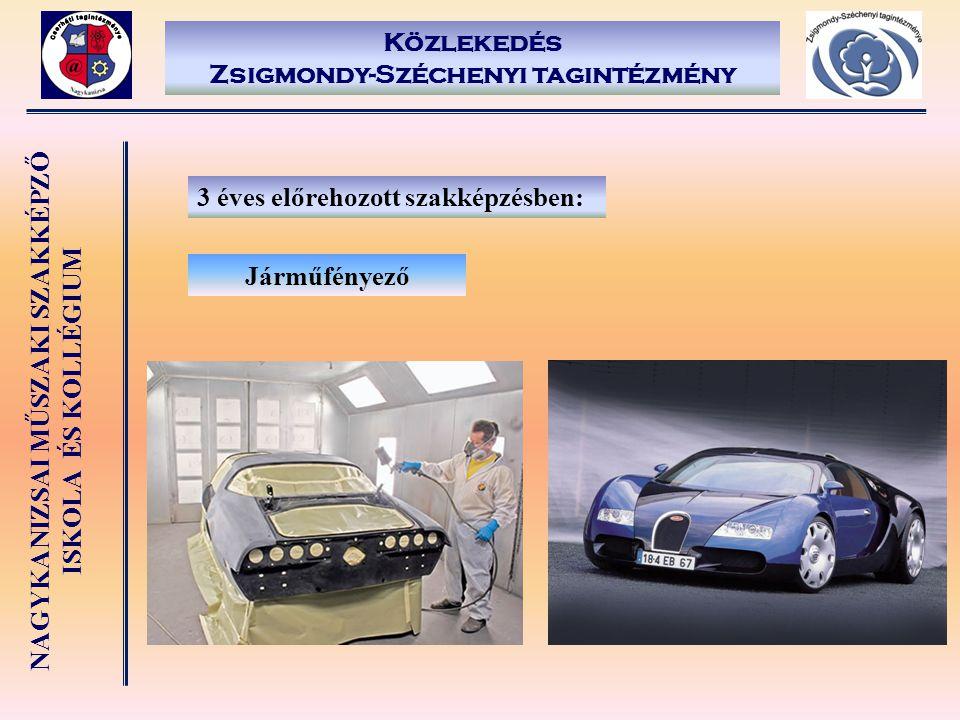 Közlekedés Zsigmondy-Széchenyi tagintézmény