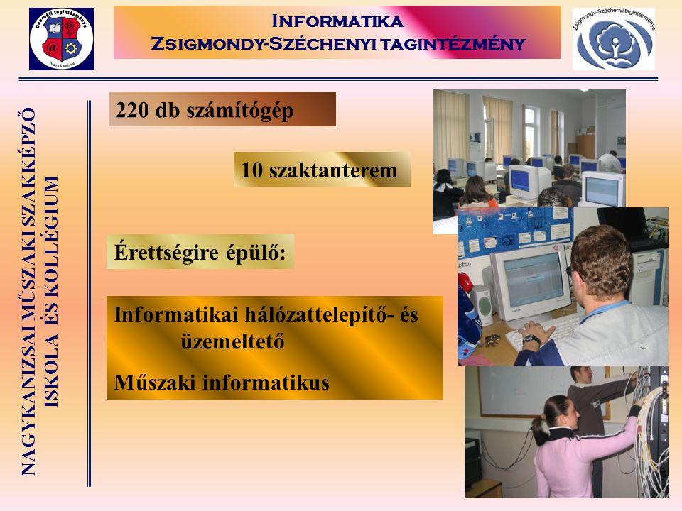 Informatika Zsigmondy-Széchenyi tagintézmény