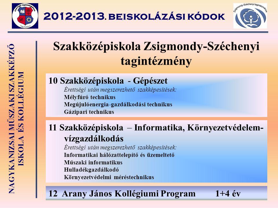 Szakközépiskola Zsigmondy-Széchenyi tagintézmény