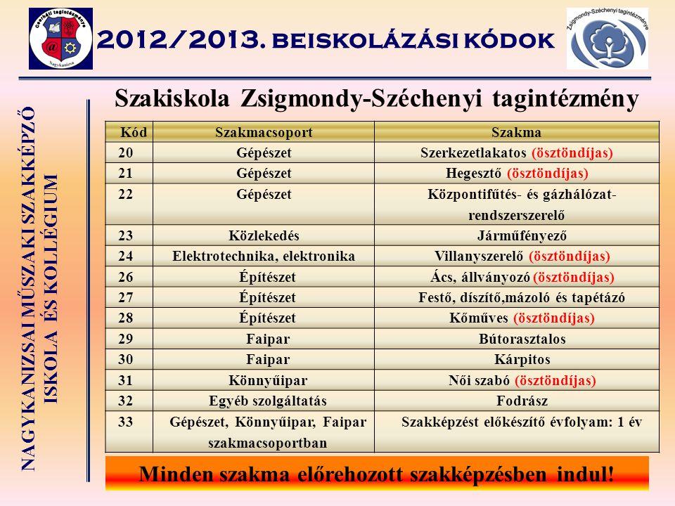 Szakiskola Zsigmondy-Széchenyi tagintézmény
