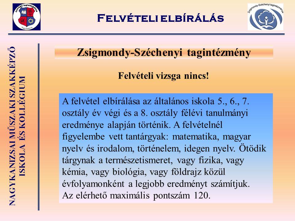 Zsigmondy-Széchenyi tagintézmény Felvételi vizsga nincs!