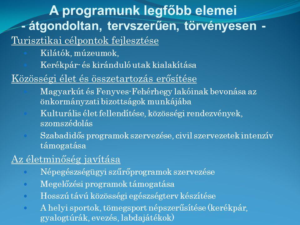 A programunk legfőbb elemei - átgondoltan, tervszerűen, törvényesen -