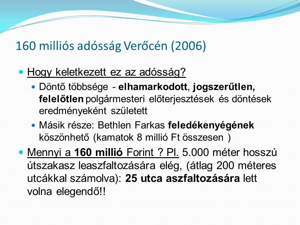 160 milliós adósság Verőcén (2006)