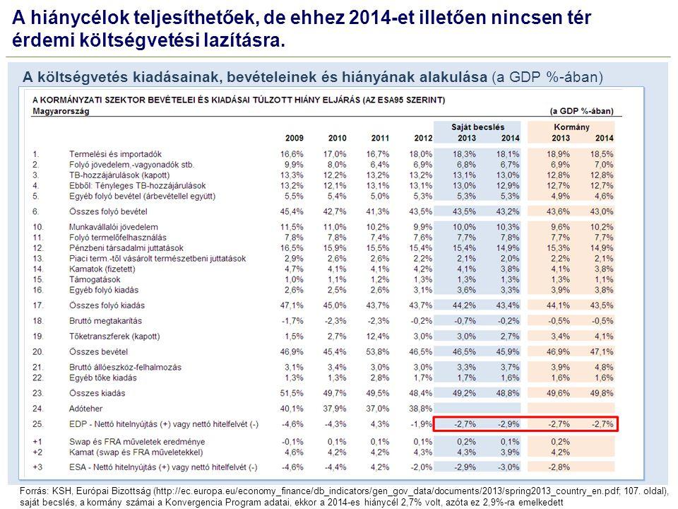 A hiánycélok teljesíthetőek, de ehhez 2014-et illetően nincsen tér érdemi költségvetési lazításra.