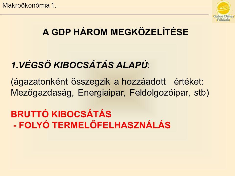 A GDP HÁROM MEGKÖZELÍTÉSE
