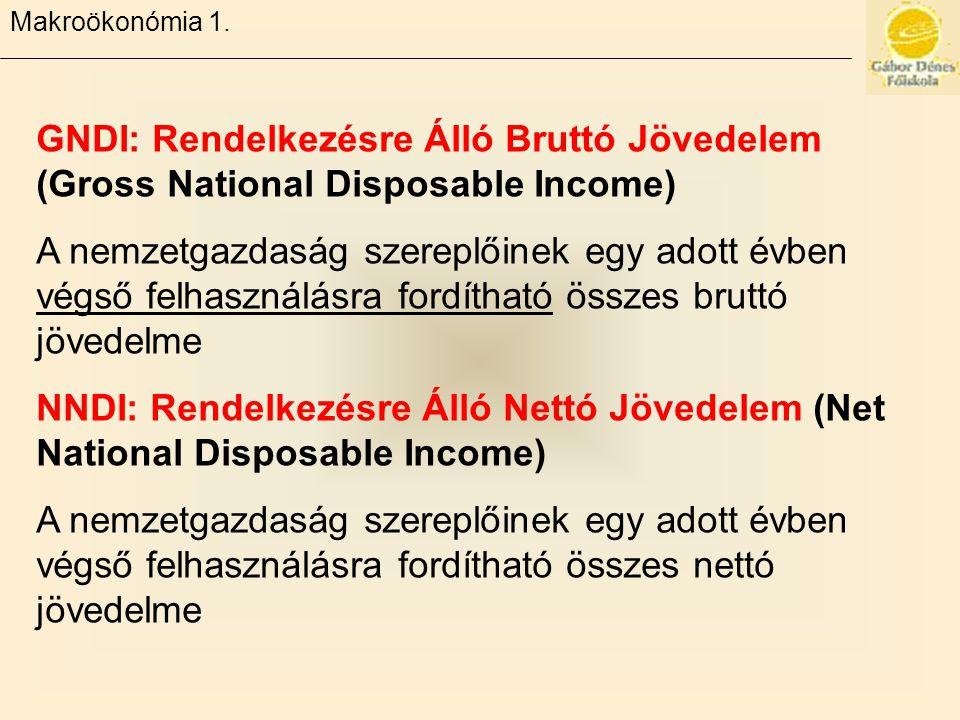 Makroökonómia 1. GNDI: Rendelkezésre Álló Bruttó Jövedelem (Gross National Disposable Income)