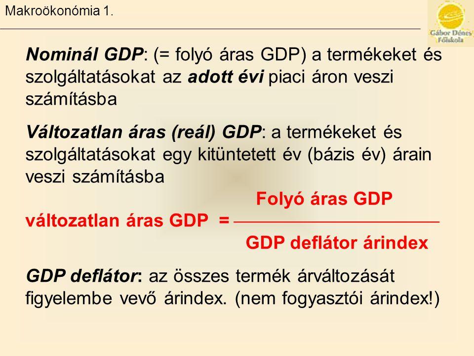 változatlan áras GDP =  GDP deflátor árindex
