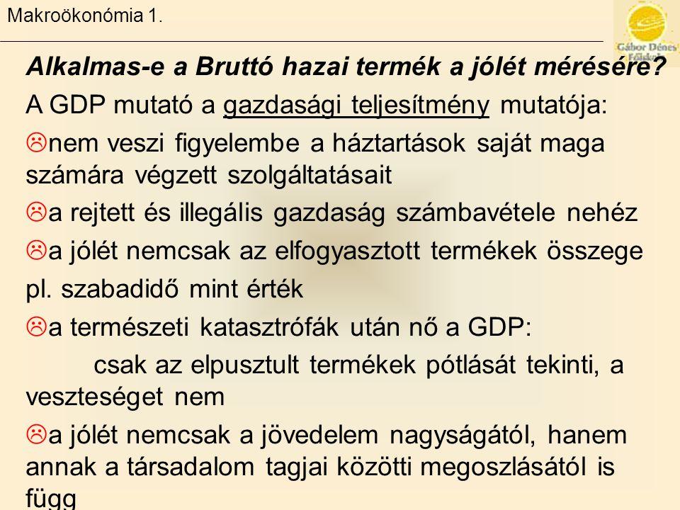 Alkalmas-e a Bruttó hazai termék a jólét mérésére