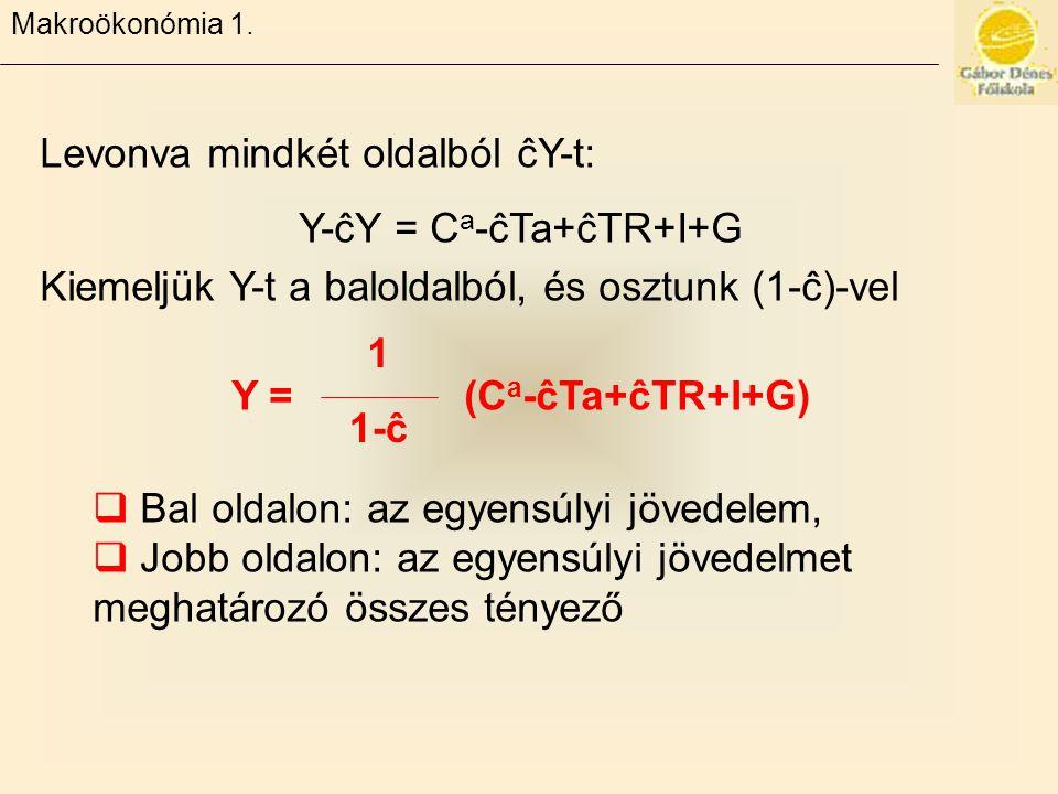 Y = (Ca-ĉTa+ĉTR+I+G) 1 1-ĉ