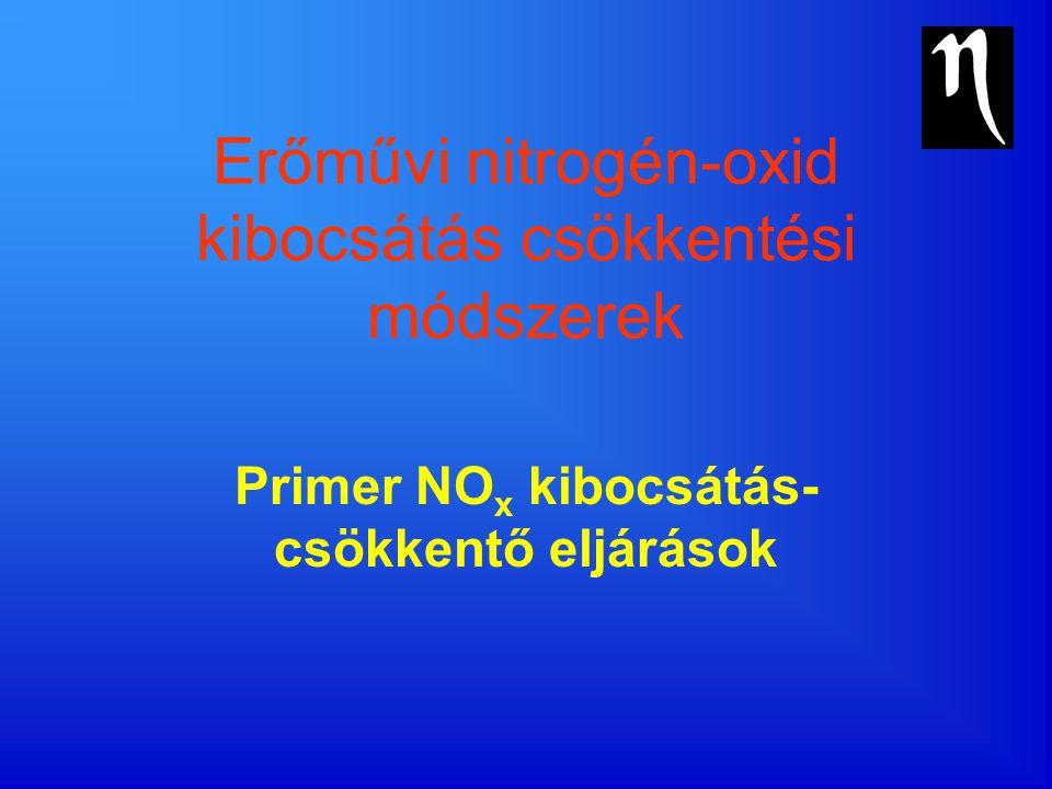 Erőművi nitrogén-oxid kibocsátás csökkentési módszerek