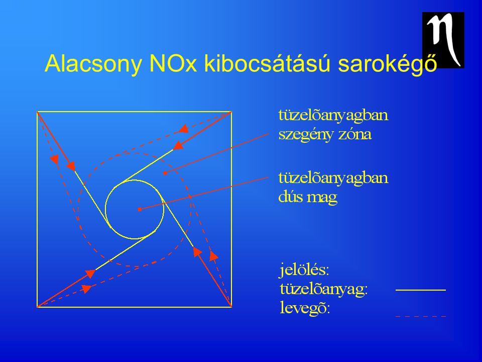 Alacsony NOx kibocsátású sarokégő
